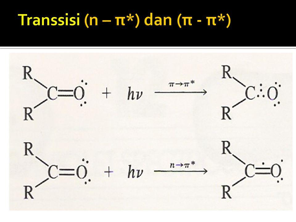 Transsisi (n – π*) dan (π - π*)
