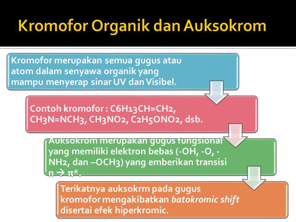 Kromofor Organik dan Auksokrom