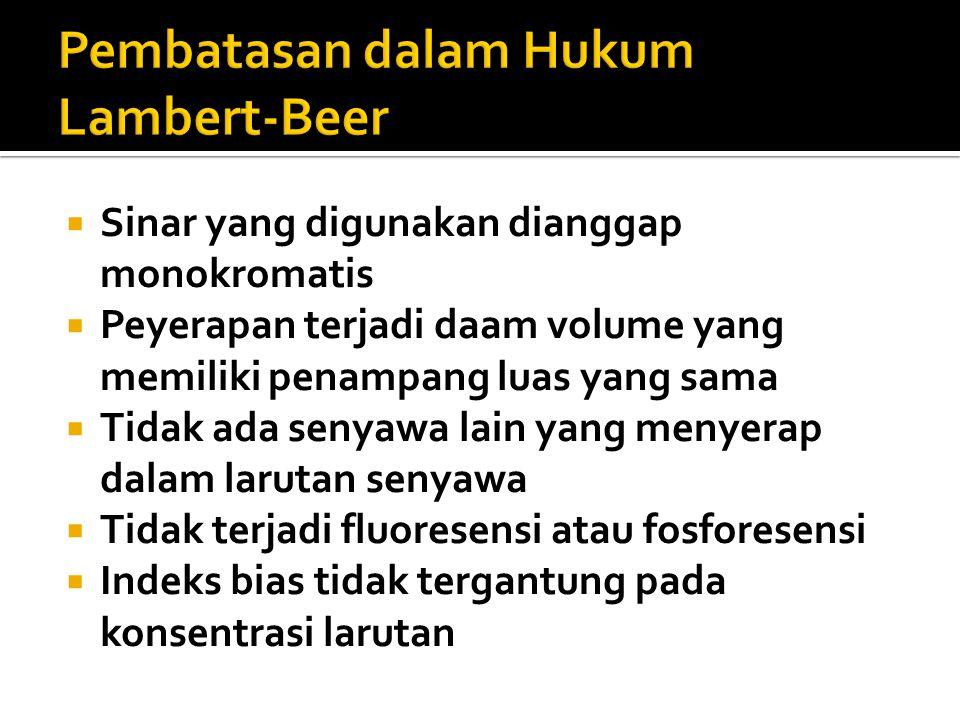 Pembatasan dalam Hukum Lambert-Beer