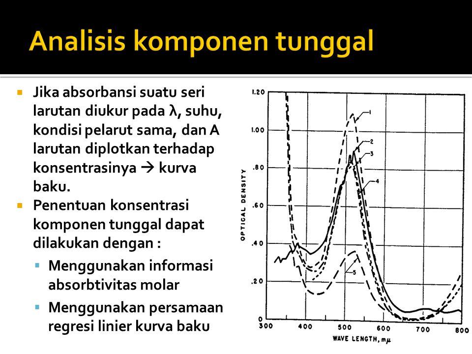 Analisis komponen tunggal