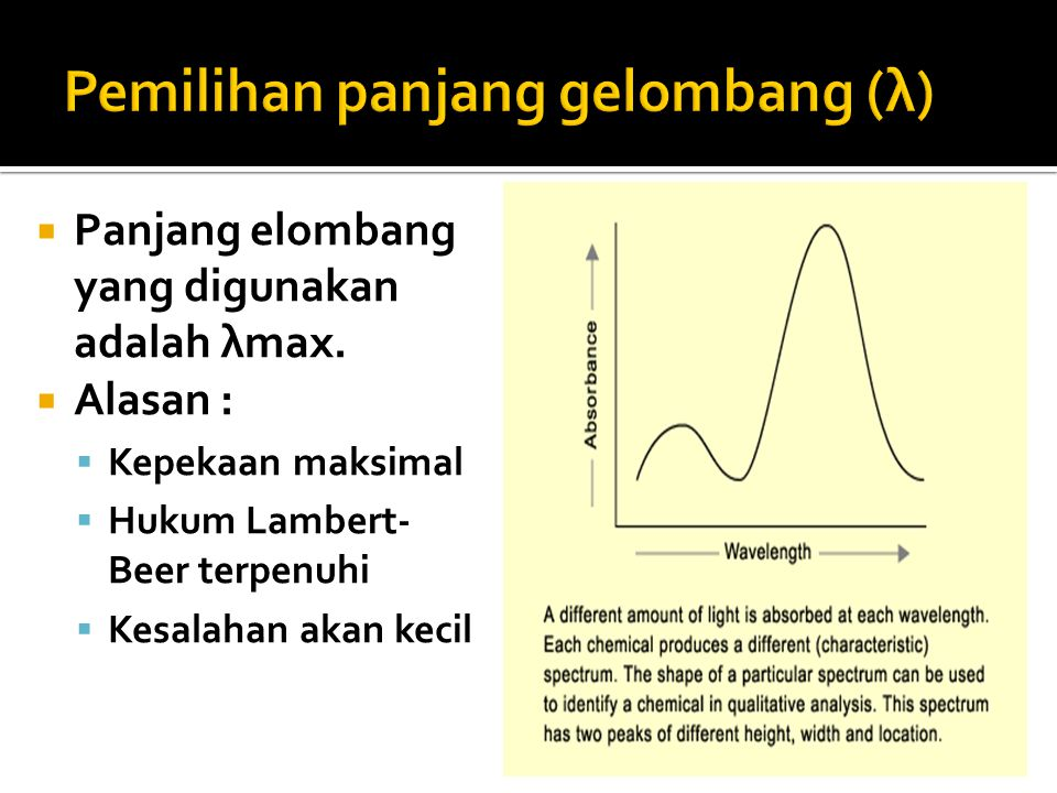 Pemilihan panjang gelombang (λ)