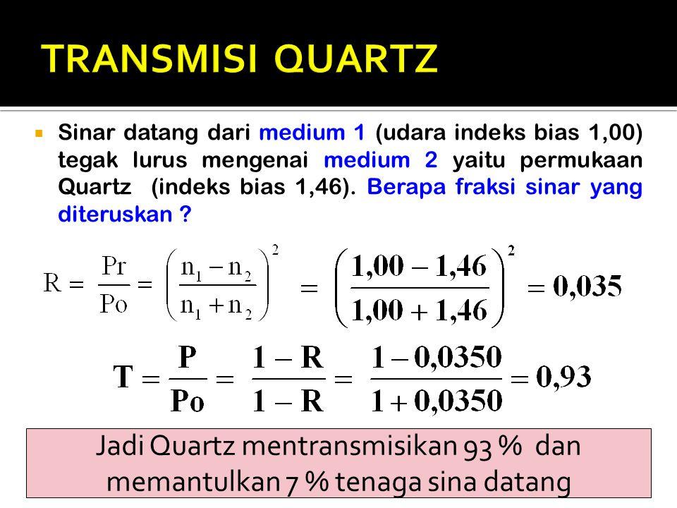 TRANSMISI QUARTZ Jadi Quartz mentransmisikan 93 % dan