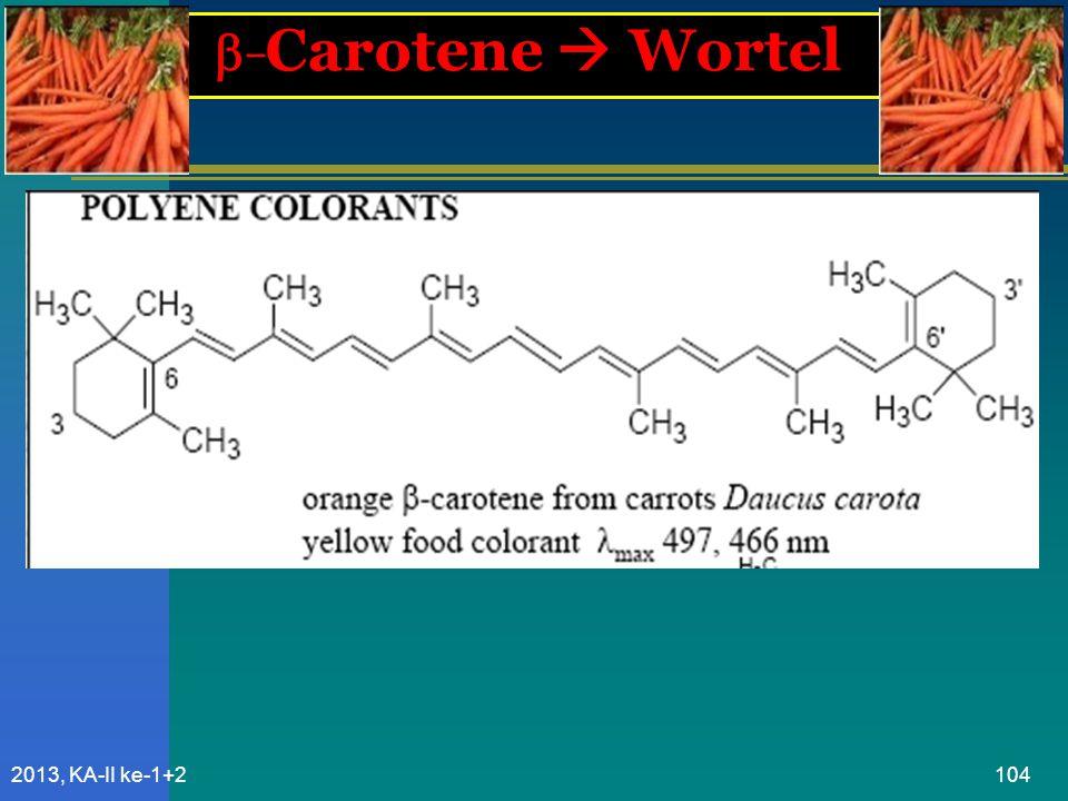 -Carotene  Wortel 2013, KA-II ke-1+2