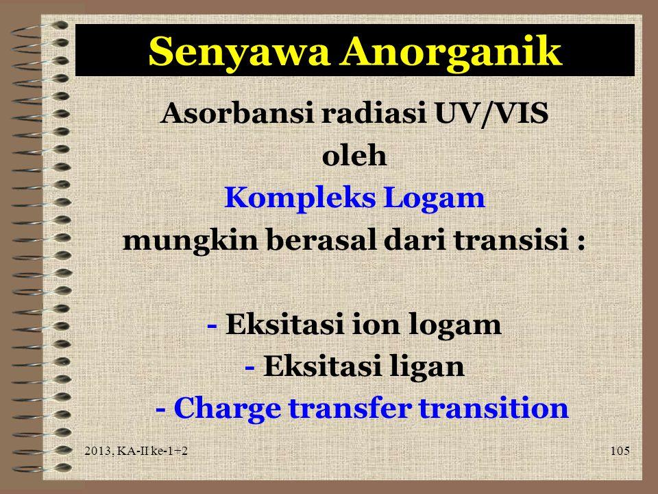 Senyawa Anorganik Asorbansi radiasi UV/VIS oleh Kompleks Logam