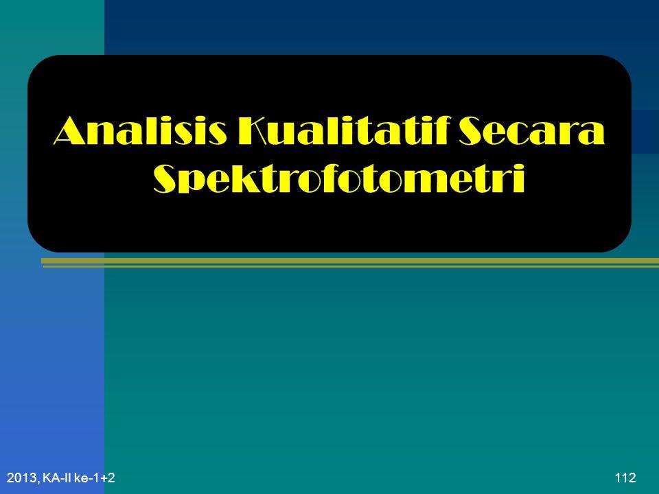 Analisis Kualitatif Secara Spektrofotometri