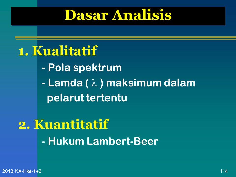Dasar Analisis 1. Kualitatif 2. Kuantitatif
