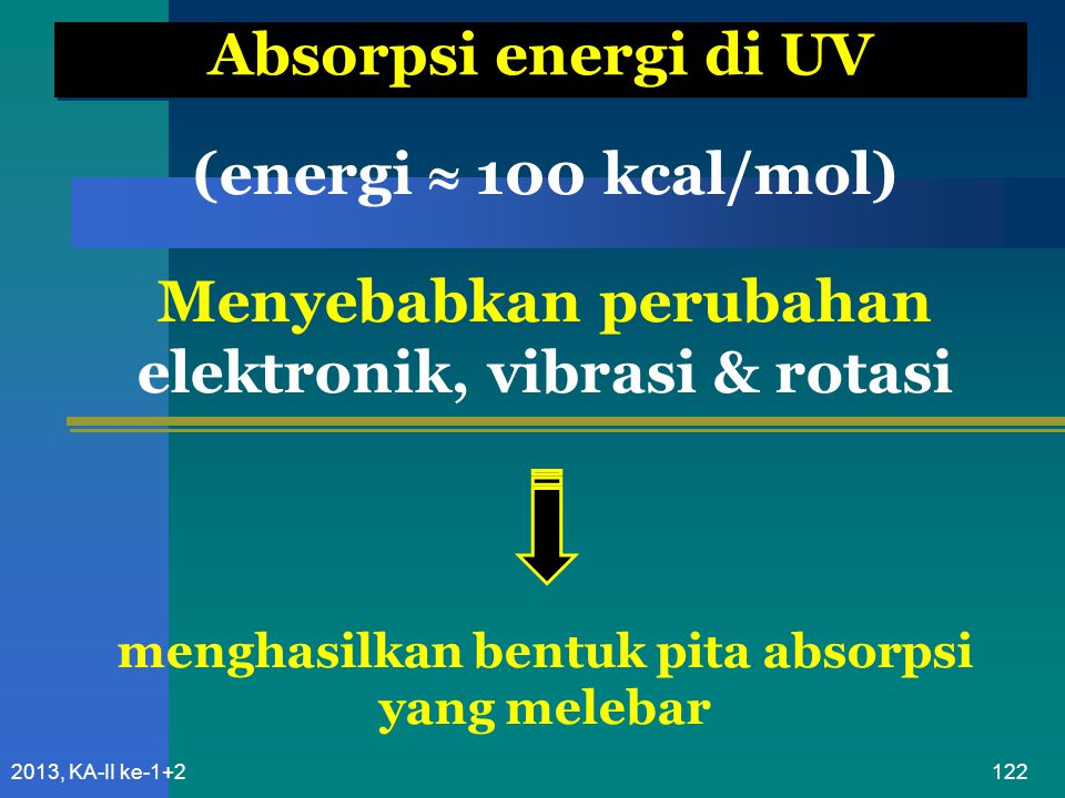 Menyebabkan perubahan elektronik, vibrasi & rotasi
