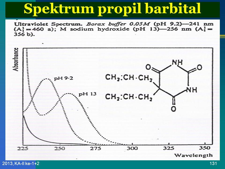 Spektrum propil barbital