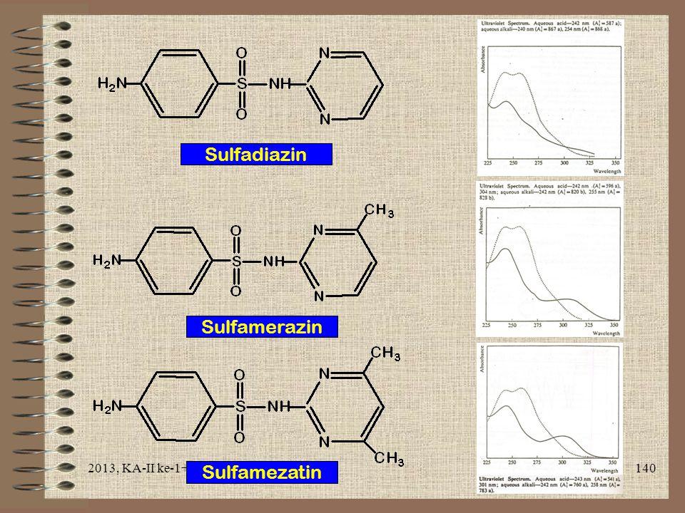 Sulfadiazin Sulfamerazin 2013, KA-II ke-1+2 Sulfamezatin