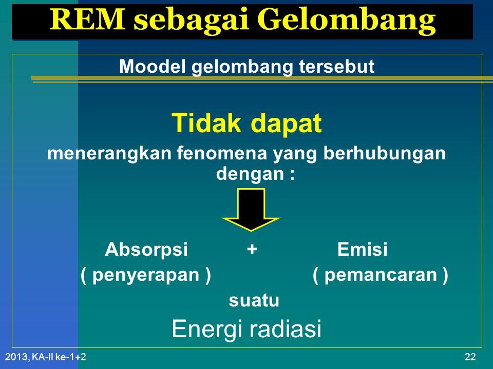REM sebagai Gelombang Tidak dapat Energi radiasi
