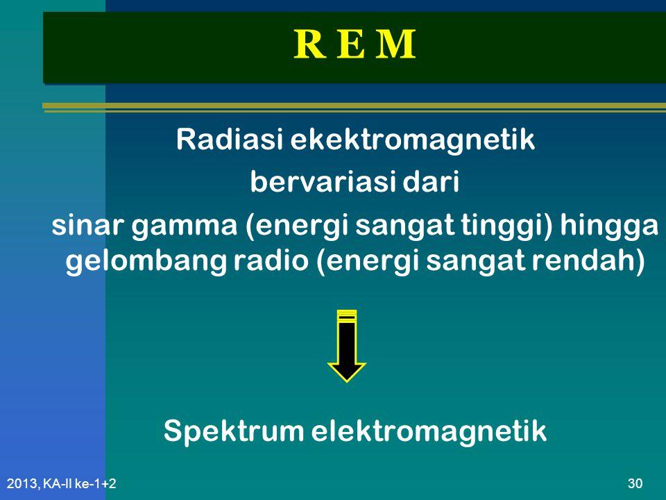 R E M Radiasi ekektromagnetik bervariasi dari