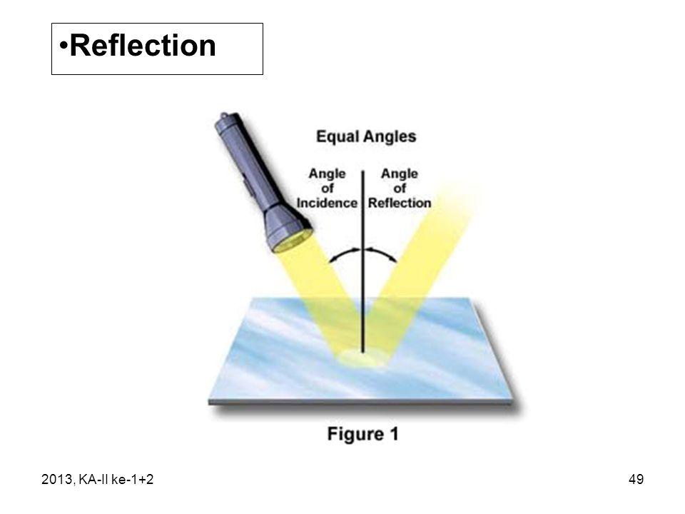 Reflection 2013, KA-II ke-1+2