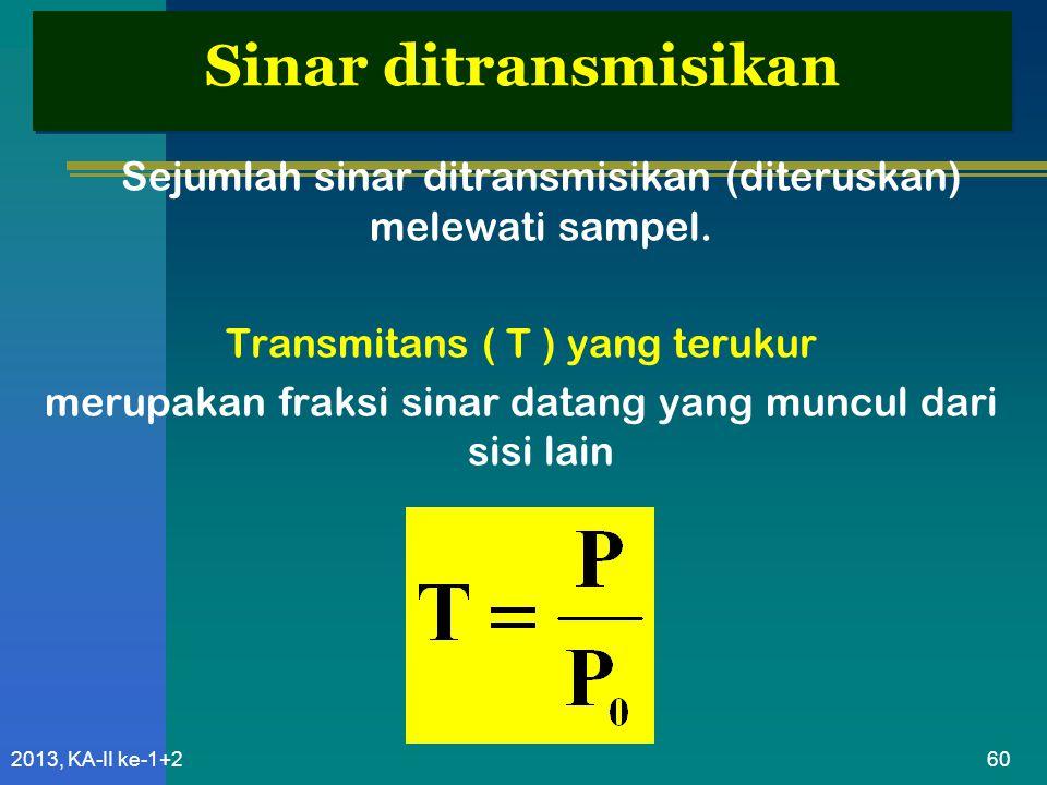 Sinar ditransmisikan Sejumlah sinar ditransmisikan (diteruskan) melewati sampel. Transmitans ( T ) yang terukur.