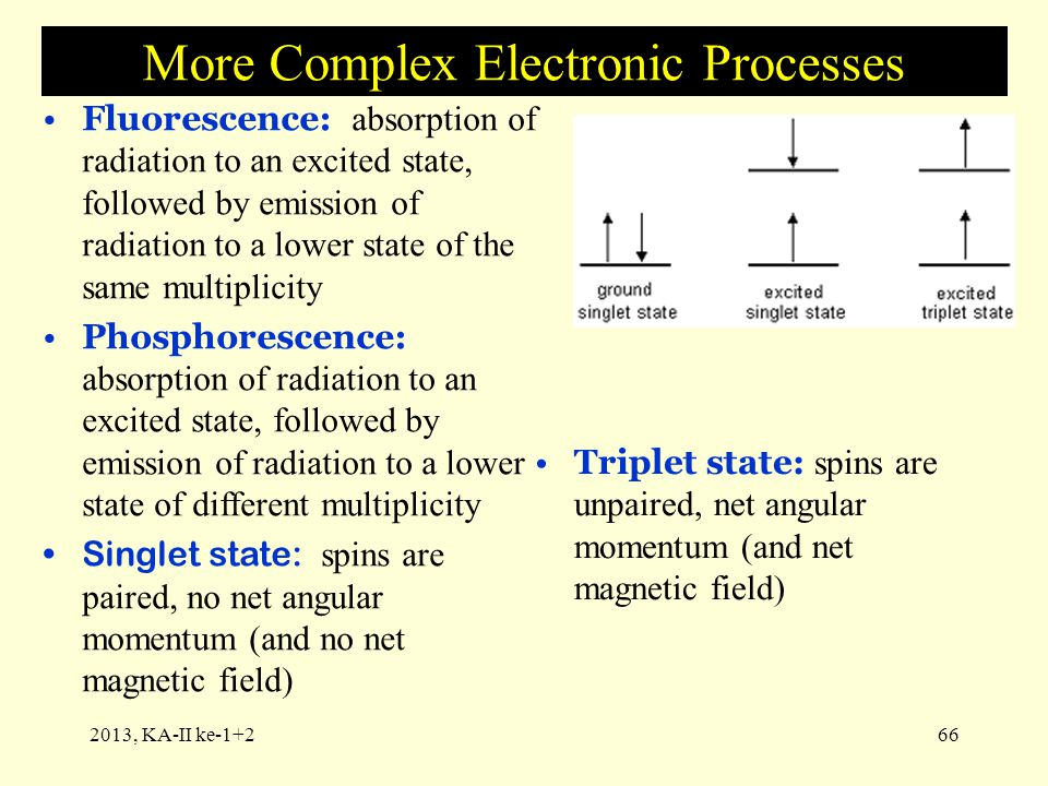 More Complex Electronic Processes