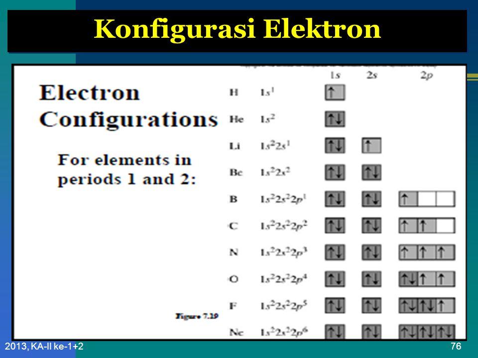 Konfigurasi Elektron 2013, KA-II ke-1+2