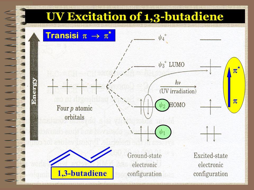 UV Excitation of 1,3-butadiene