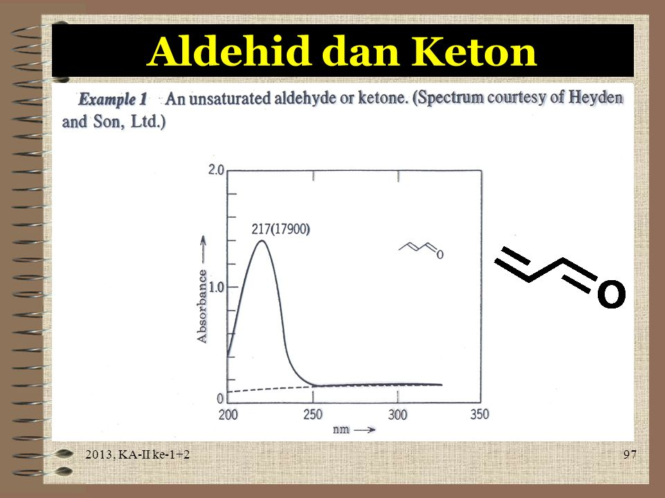 Aldehid dan Keton 2013, KA-II ke-1+2