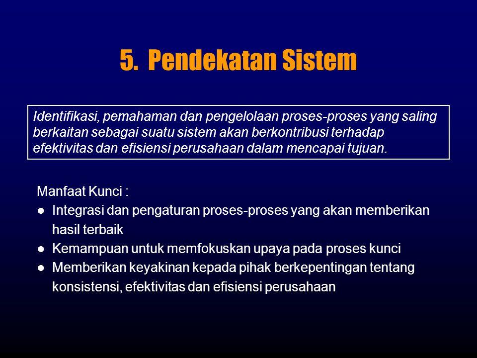 5. Pendekatan Sistem
