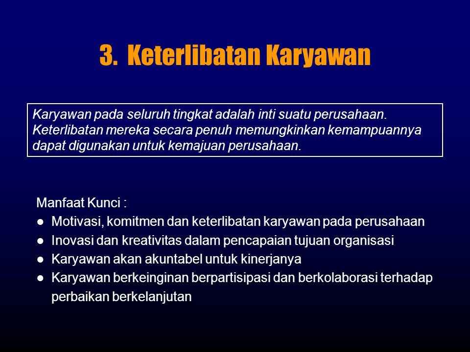 3. Keterlibatan Karyawan