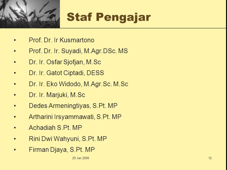 Staf Pengajar Prof. Dr. Ir Kusmartono