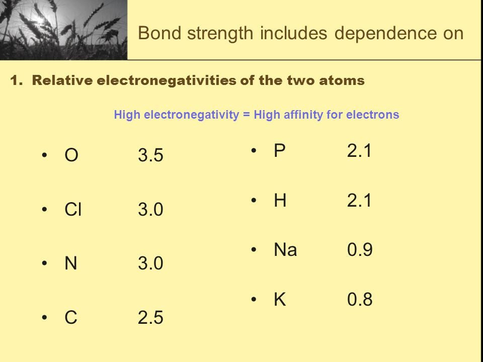 1. Relative electronegativities of the two atoms