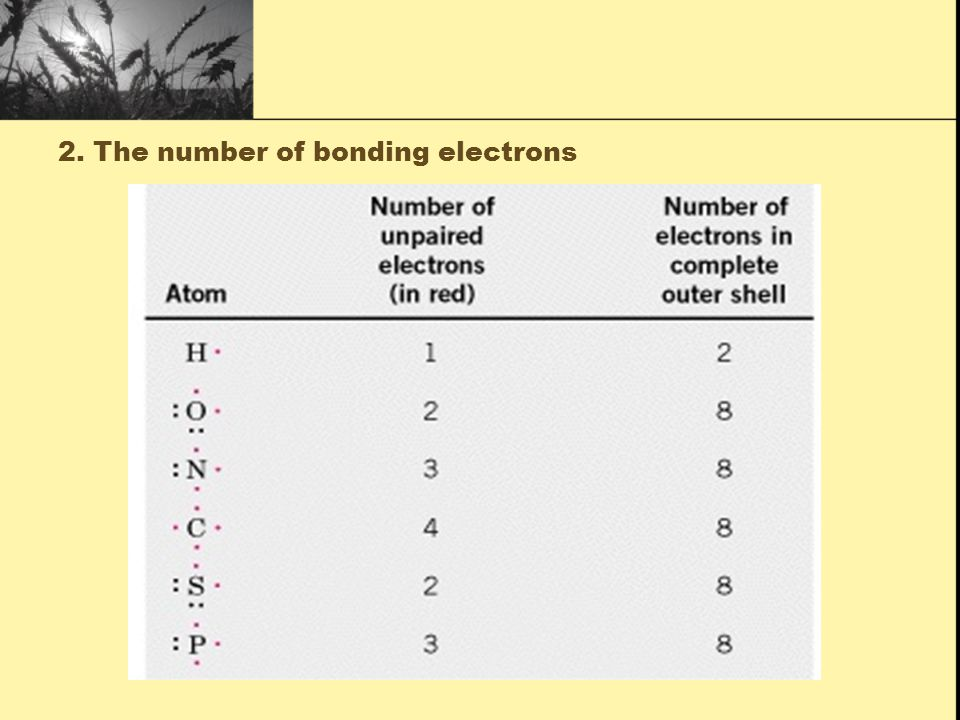 2. The number of bonding electrons