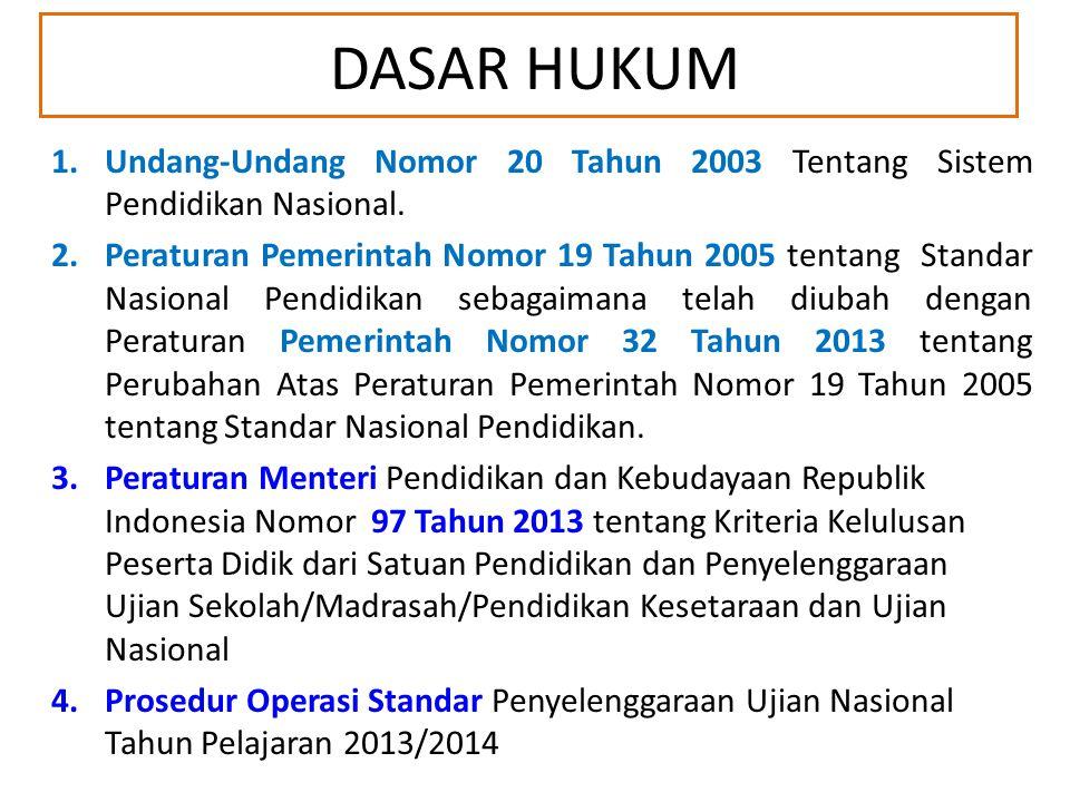 DASAR HUKUM Undang-Undang Nomor 20 Tahun 2003 Tentang Sistem Pendidikan Nasional.