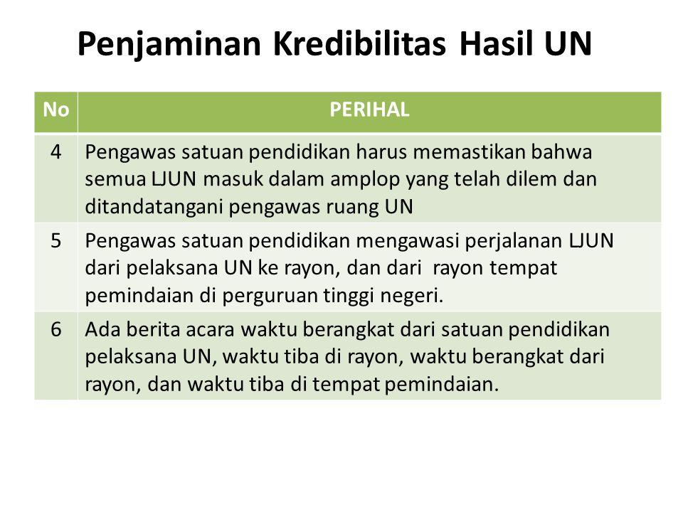 Penjaminan Kredibilitas Hasil UN