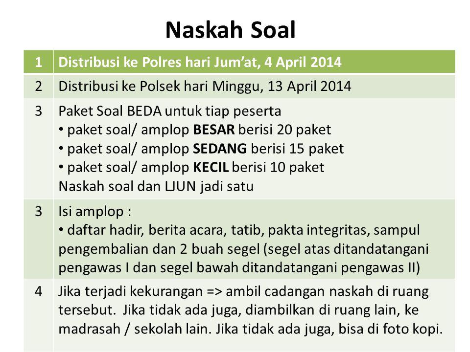 Naskah Soal 1 Distribusi ke Polres hari Jum'at, 4 April 2014 2