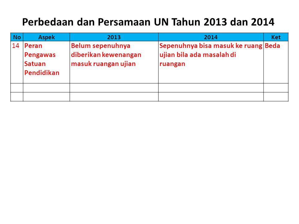 Perbedaan dan Persamaan UN Tahun 2013 dan 2014
