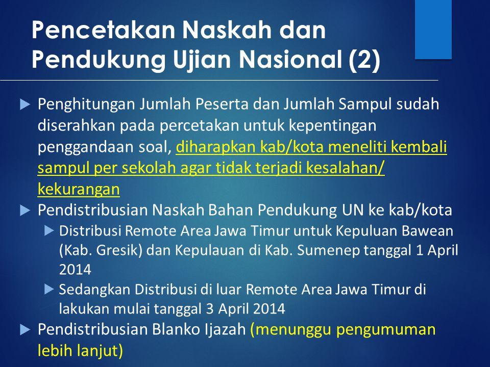 Pencetakan Naskah dan Pendukung Ujian Nasional (2)