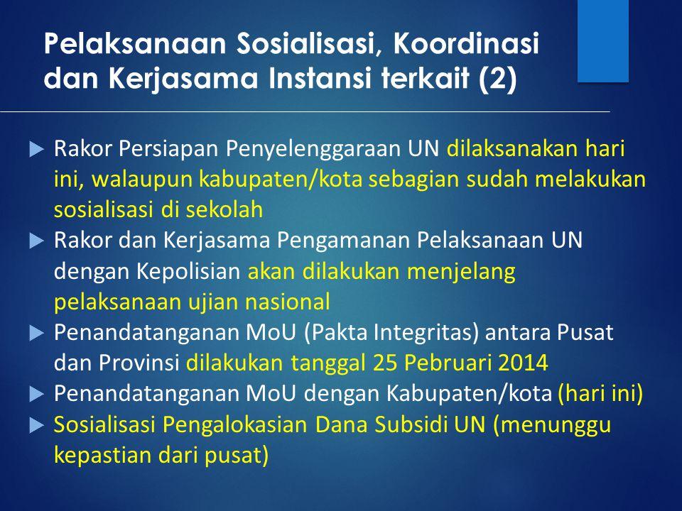 Pelaksanaan Sosialisasi, Koordinasi dan Kerjasama Instansi terkait (2)