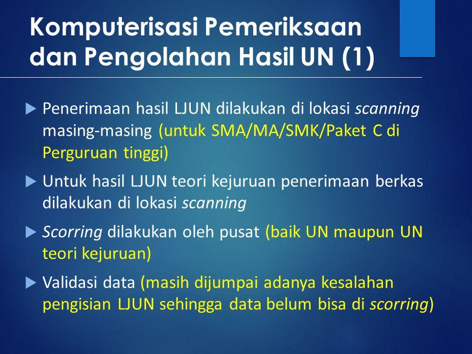 Komputerisasi Pemeriksaan dan Pengolahan Hasil UN (1)