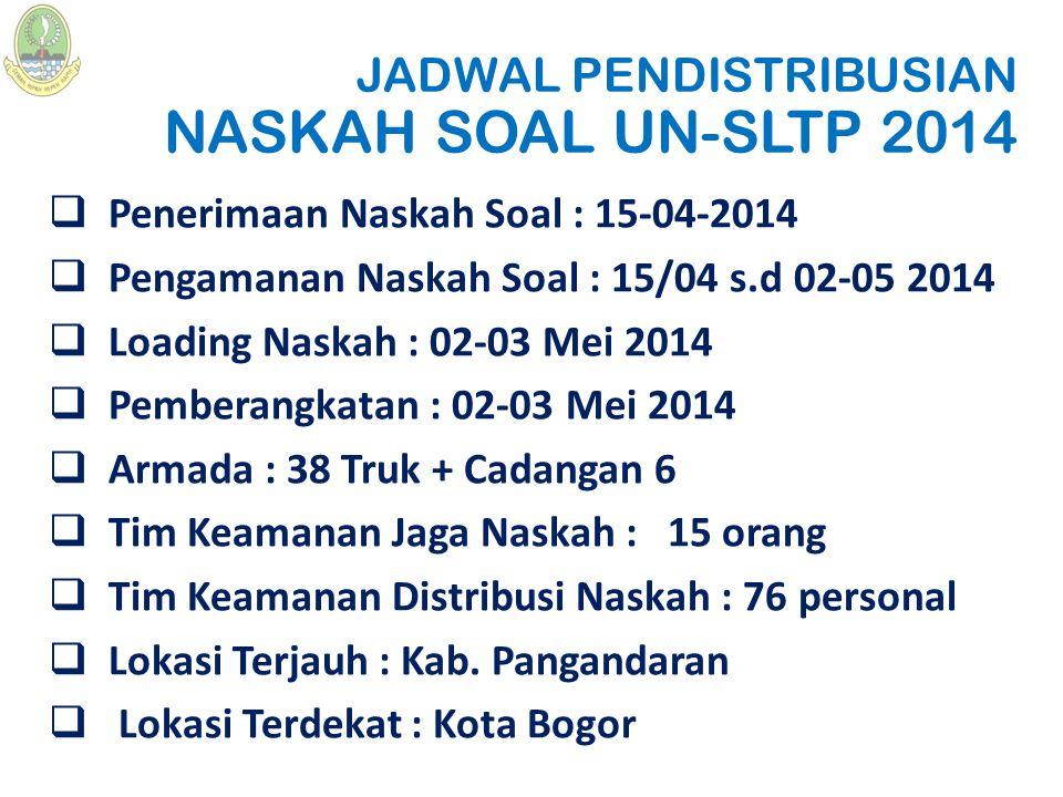 JADWAL PENDISTRIBUSIAN NASKAH SOAL UN-SLTP 2014