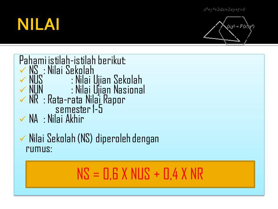 NILAI NS = 0,6 X NUS + 0,4 X NR Pahami istilah-istilah berikut: