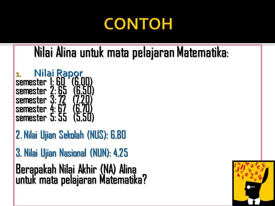 CONTOH Nilai Alina untuk mata pelajaran Matematika:
