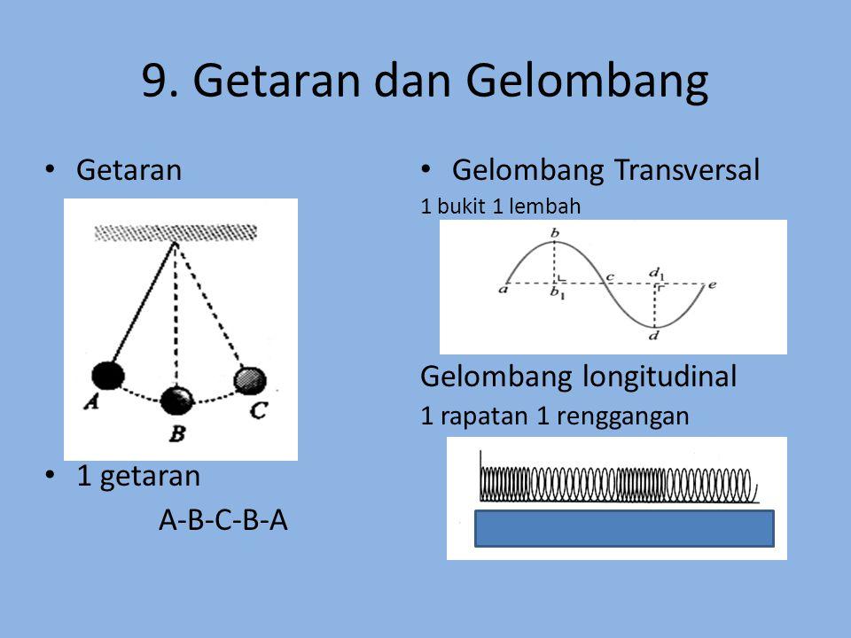 9. Getaran dan Gelombang Getaran 1 getaran A-B-C-B-A
