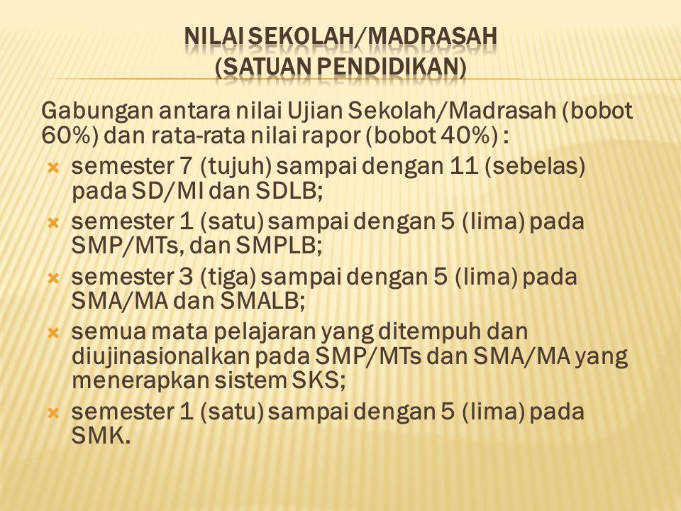 NILAI SEKOLAH/MADRASAH (Satuan Pendidikan)