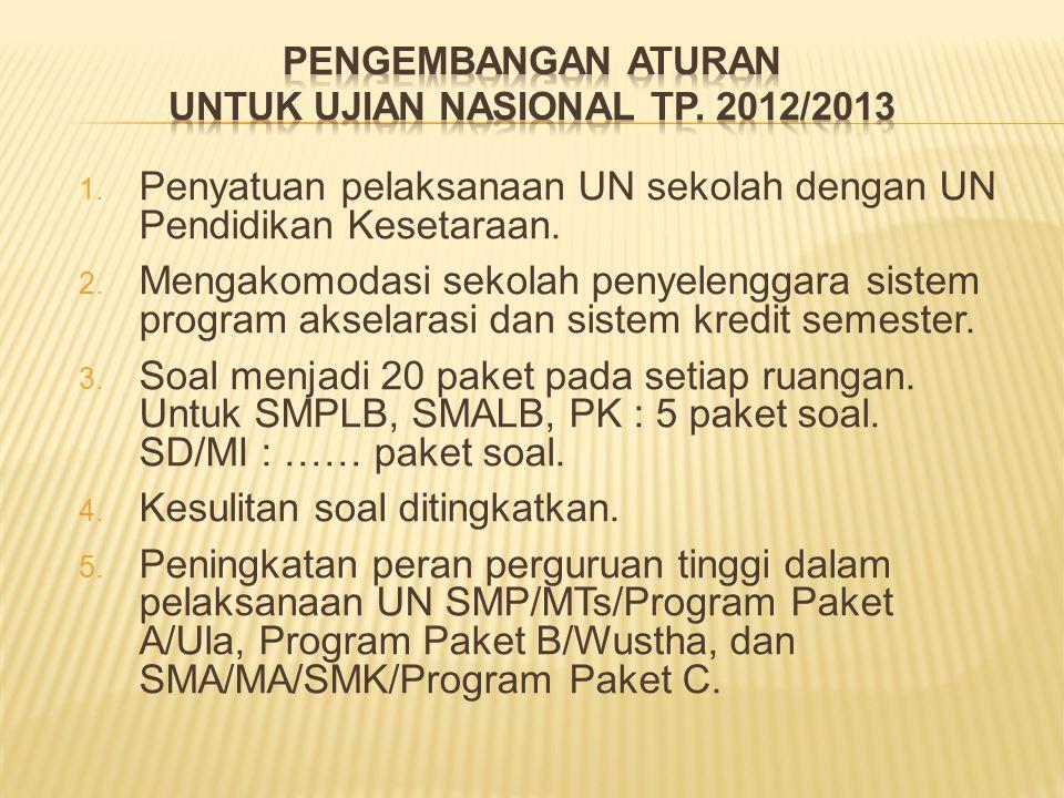 PENGEMBANGAN ATURAN UNTUK UJIAN NASIONAL TP. 2012/2013