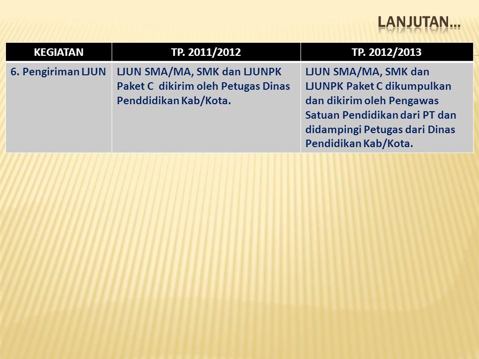 lanjutan… KEGIATAN TP. 2011/2012 TP. 2012/2013 6. Pengiriman LJUN