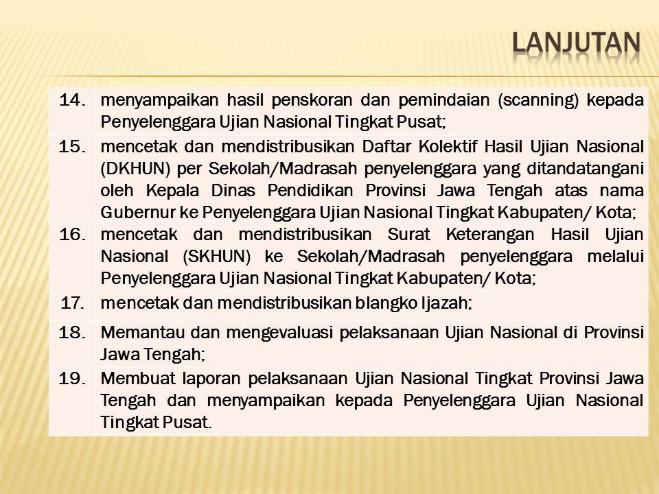 LANJUTAN 14. menyampaikan hasil penskoran dan pemindaian (scanning) kepada Penyelenggara Ujian Nasional Tingkat Pusat;