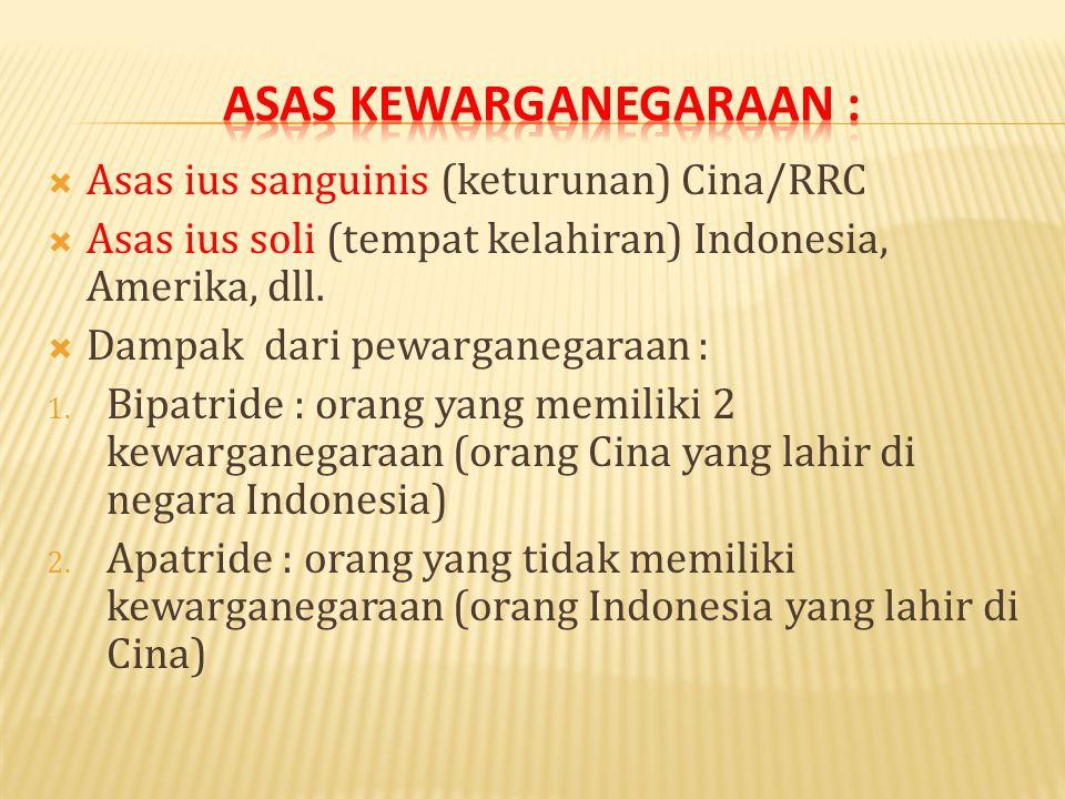 Asas kewarganegaraan :