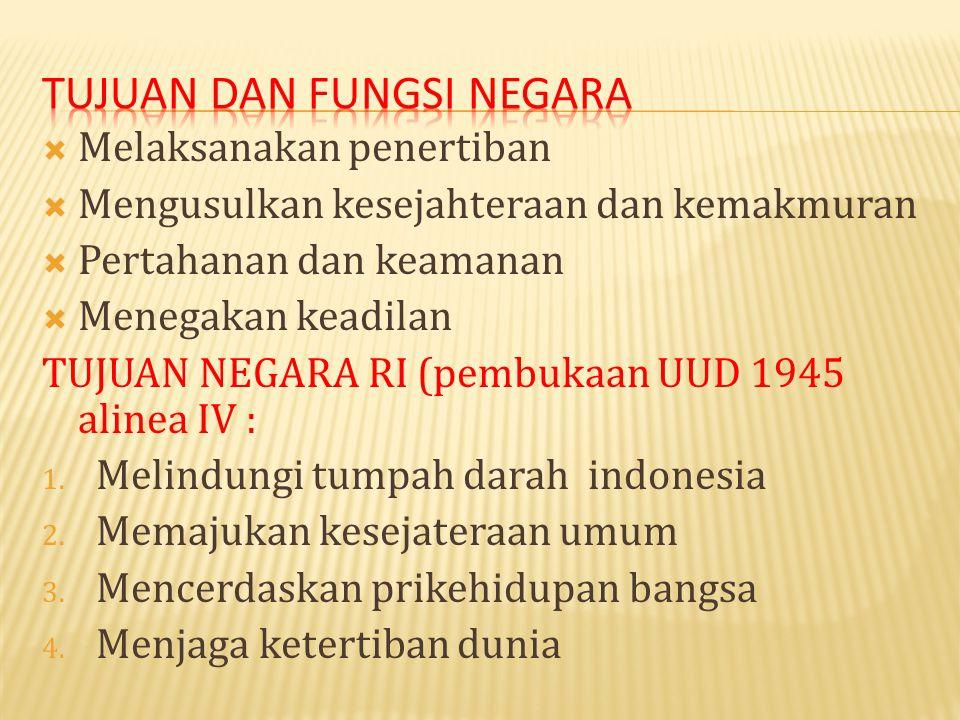 Tujuan dan fungsi negara