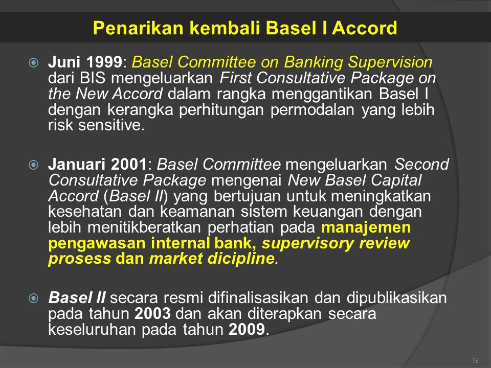 Penarikan kembali Basel I Accord