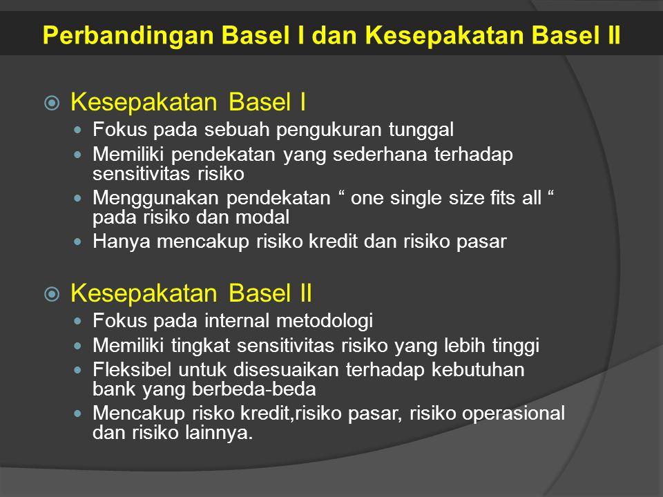 Perbandingan Basel I dan Kesepakatan Basel II