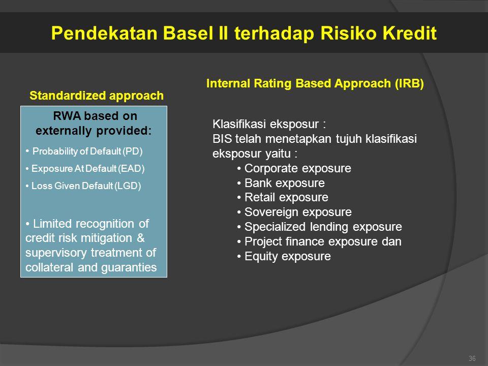 Pendekatan Basel II terhadap Risiko Kredit