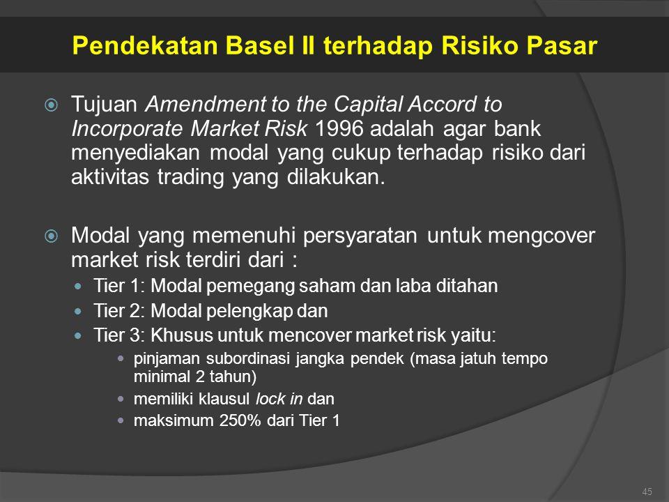 Pendekatan Basel II terhadap Risiko Pasar