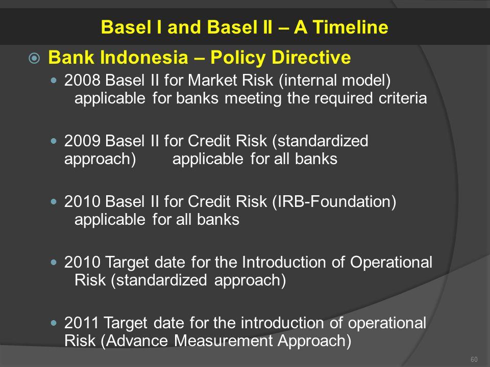 Basel I and Basel II – A Timeline