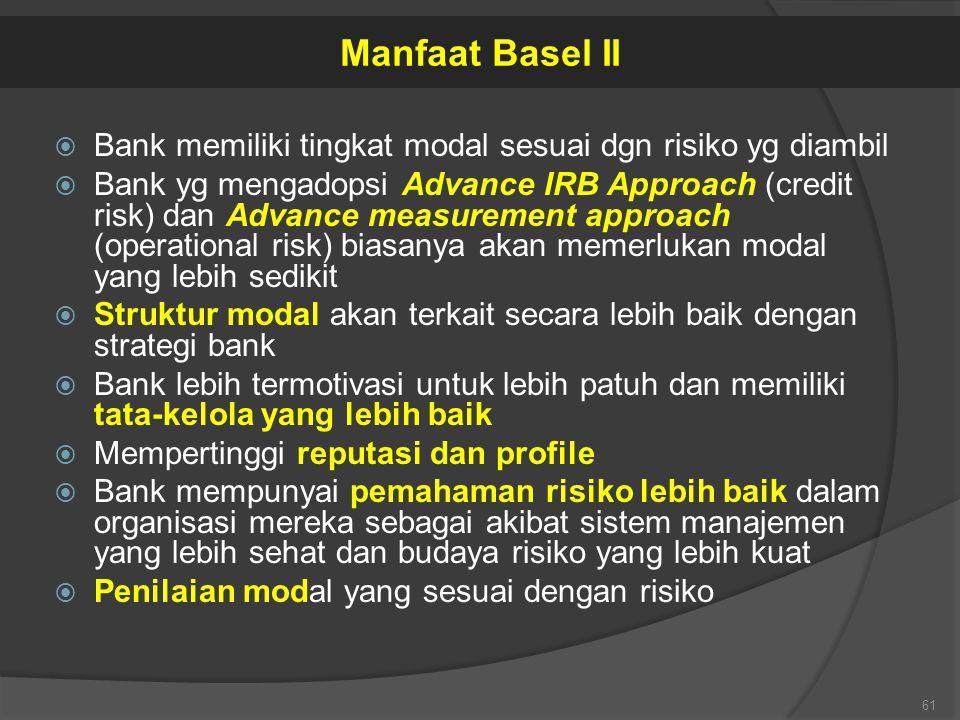 Manfaat Basel II Bank memiliki tingkat modal sesuai dgn risiko yg diambil.