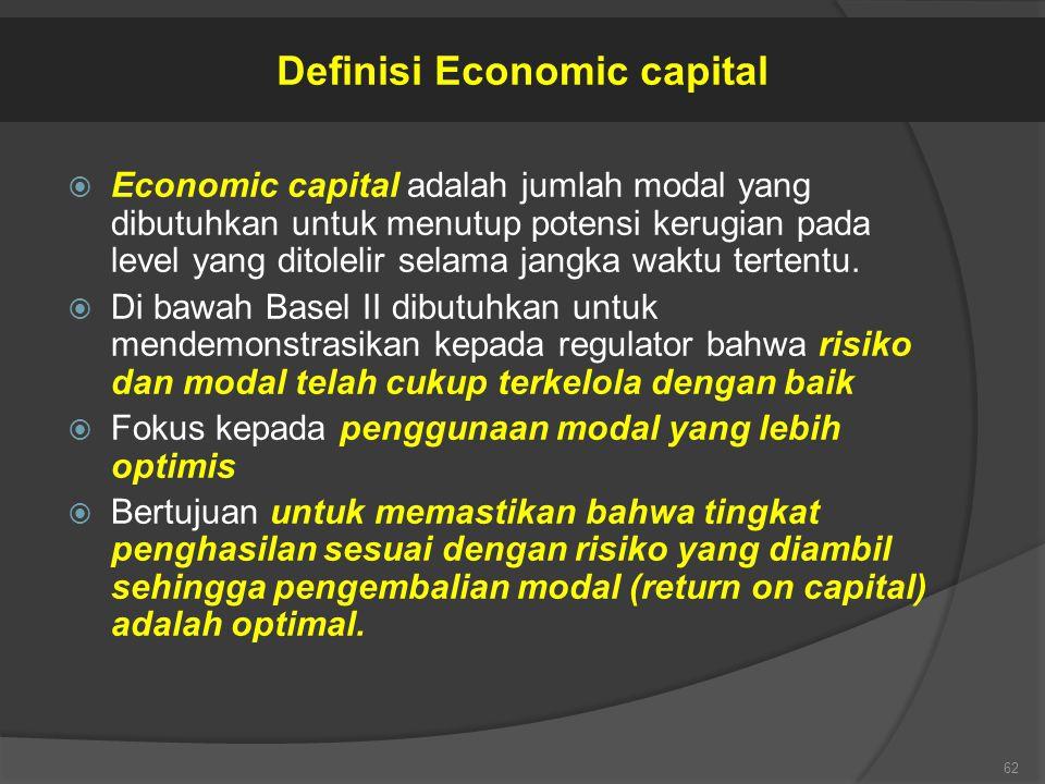 Definisi Economic capital